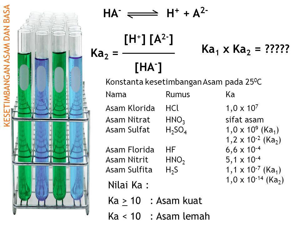 HA- H+ + A2- [H+] [A2-] Ka2 = [HA-] Ka1 x Ka2 = Nilai Ka :